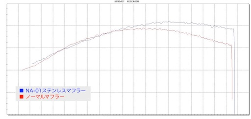 f:id:yoshi83miya:20200502233012j:image