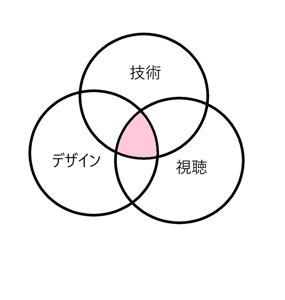 f:id:yoshi_nade:20190218022926p:plain