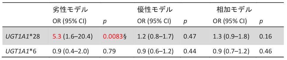 f:id:yoshi_nishikawa:20161223232110p:plain