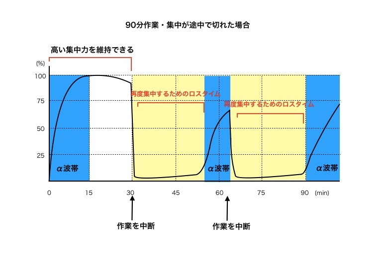 f:id:yoshi_shimizu:20170630184424j:plain
