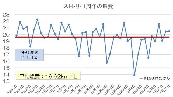 f:id:yoshi_skywalker:20190714160316j:plain