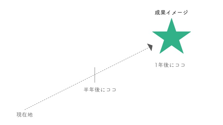f:id:yoshiaki-kojo:20170514210954j:plain