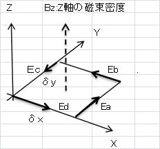 f:id:yoshiaki6472:20161015220637p:plain