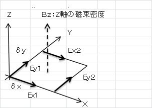 f:id:yoshiaki6472:20161015222708p:plain