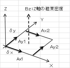 f:id:yoshiaki6472:20161015223012p:plain