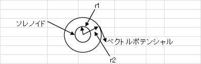 f:id:yoshiaki6472:20161015223531p:plain