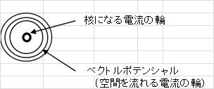 f:id:yoshiaki6472:20161015224340p:plain