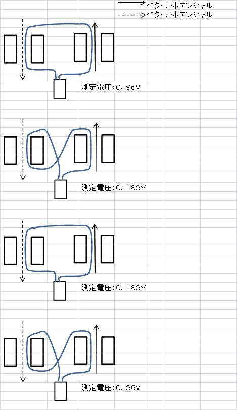 f:id:yoshiaki6472:20161015230224p:plain