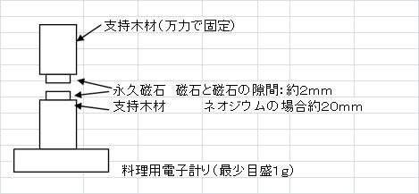 f:id:yoshiaki6472:20161016071946p:plain