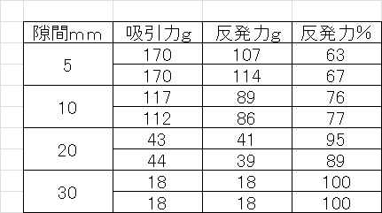 f:id:yoshiaki6472:20161016073612p:plain