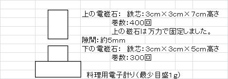 f:id:yoshiaki6472:20161016074012p:plain