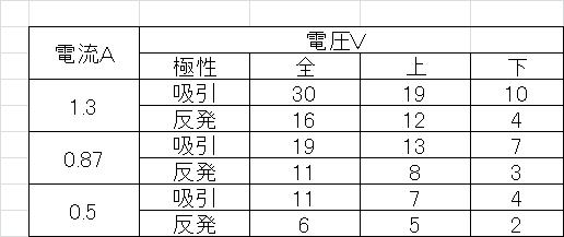 f:id:yoshiaki6472:20161016074711p:plain