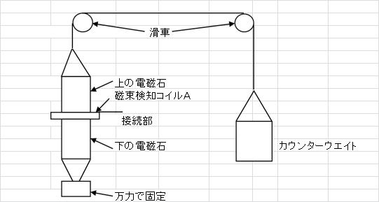 f:id:yoshiaki6472:20161016075458p:plain