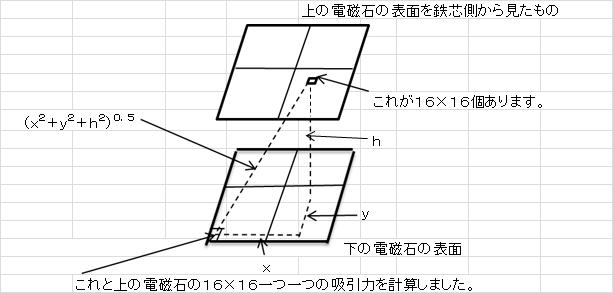 f:id:yoshiaki6472:20161016093629p:plain
