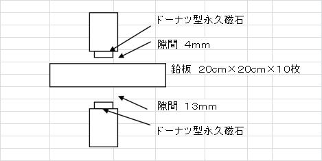 f:id:yoshiaki6472:20161016095207p:plain