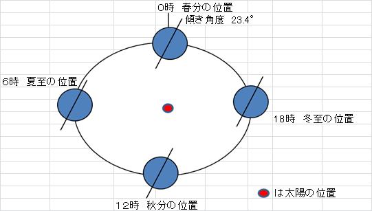 f:id:yoshiaki6472:20161016095344p:plain
