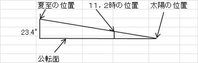 f:id:yoshiaki6472:20161016095602p:plain