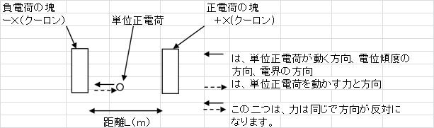 f:id:yoshiaki6472:20161016113850p:plain