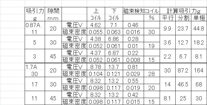 f:id:yoshiaki6472:20161016170026p:plain