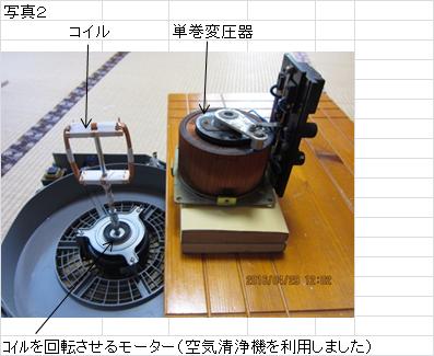 f:id:yoshiaki6472:20161017122833p:plain