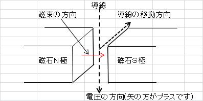 f:id:yoshiaki6472:20161017123703p:plain