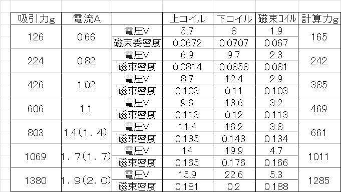 f:id:yoshiaki6472:20161025193834p:plain
