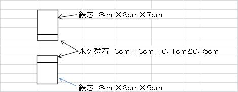 f:id:yoshiaki6472:20170219161518p:plain