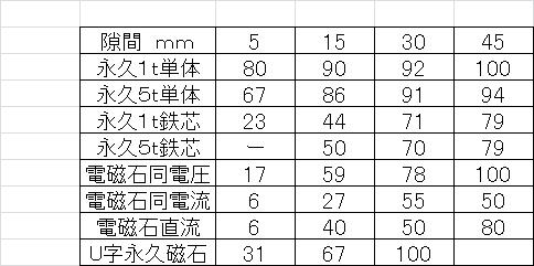 f:id:yoshiaki6472:20170402125906p:plain