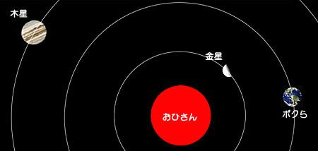 f:id:yoshibey0219:20151026060316j:image