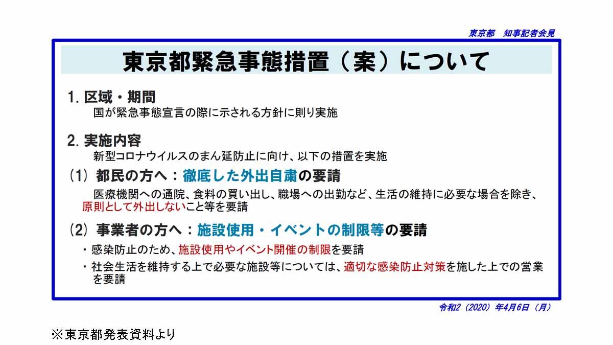東京都緊急事態措置(案) ルール・ベース プリンシプル・ベース