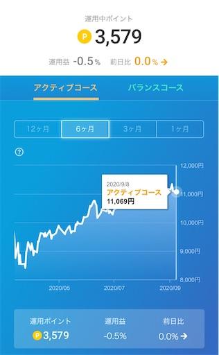 f:id:yoshida0999:20200909094541j:image