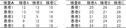 f:id:yoshida931:20170302184304p:plain