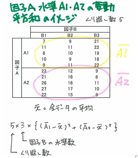 f:id:yoshida931:20170310132759p:plain