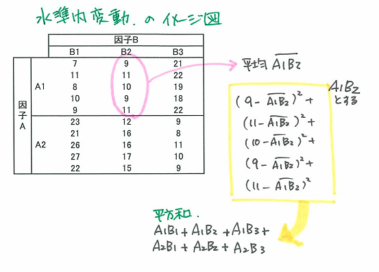 f:id:yoshida931:20170310140533p:plain