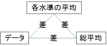 f:id:yoshida931:20170313111752p:plain