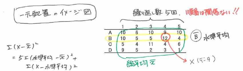 f:id:yoshida931:20170313112921p:plain
