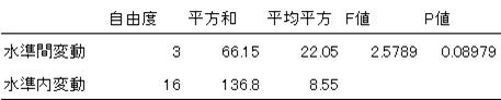 f:id:yoshida931:20170313123012p:plain