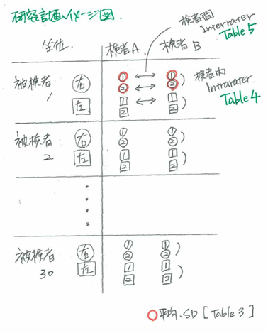 f:id:yoshida931:20170313174804p:plain