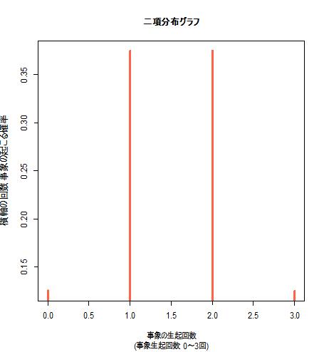 f:id:yoshida931:20170524161906p:plain