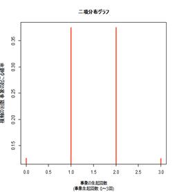 f:id:yoshida931:20170613163424p:plain