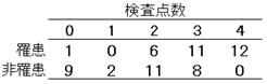 f:id:yoshida931:20170731180401p:plain
