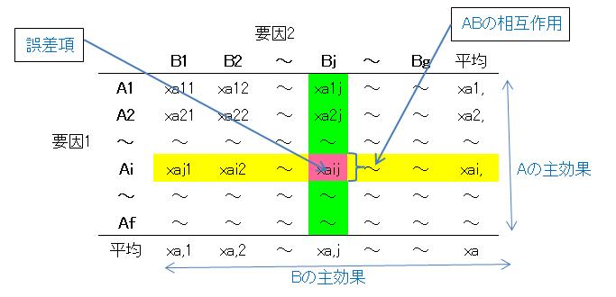 f:id:yoshida931:20170816212841p:plain