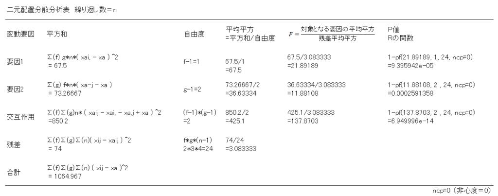 f:id:yoshida931:20170817191845p:plain