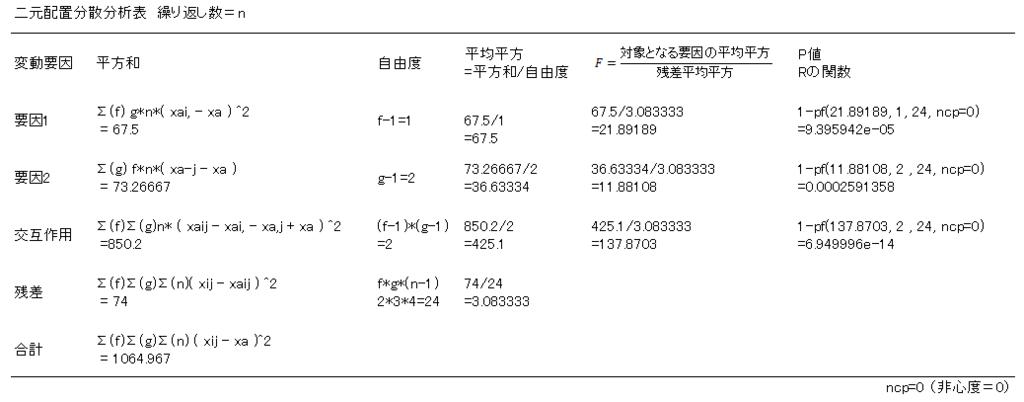 f:id:yoshida931:20170818221619p:plain