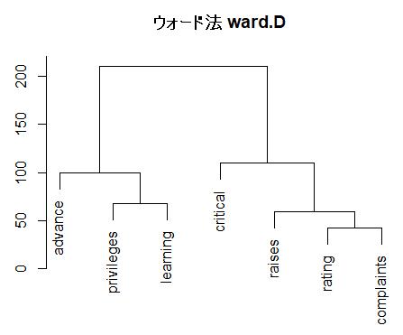 f:id:yoshida931:20171219114804p:plain:w400