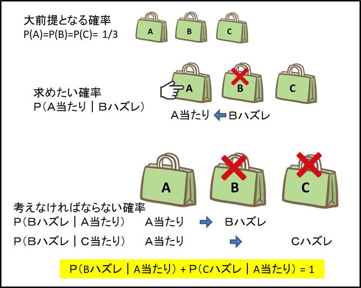 f:id:yoshida931:20180221104529p:plain:w400