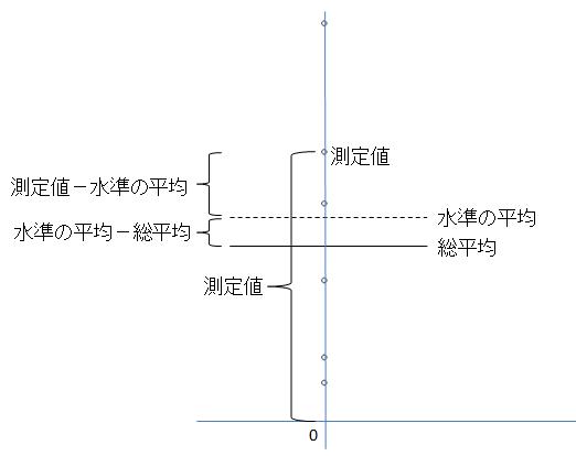 f:id:yoshida931:20180305174523p:plain:w400