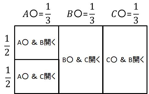 f:id:yoshida931:20180316144544p:plain:w300