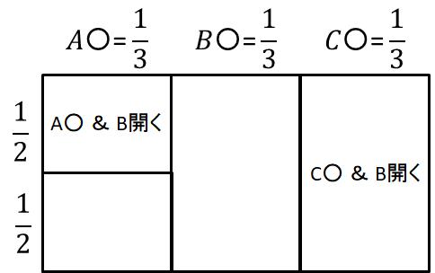 f:id:yoshida931:20180316144717p:plain:w300
