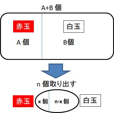 f:id:yoshida931:20180502165147p:plain:w300